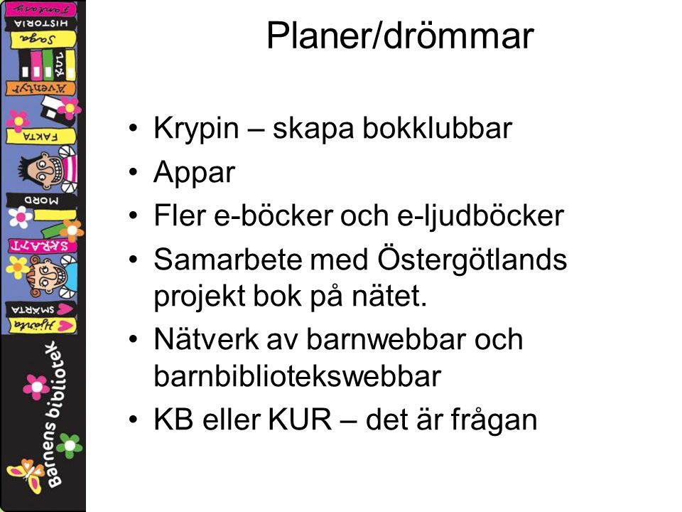 Planer/drömmar Krypin – skapa bokklubbar Appar Fler e-böcker och e-ljudböcker Samarbete med Östergötlands projekt bok på nätet.