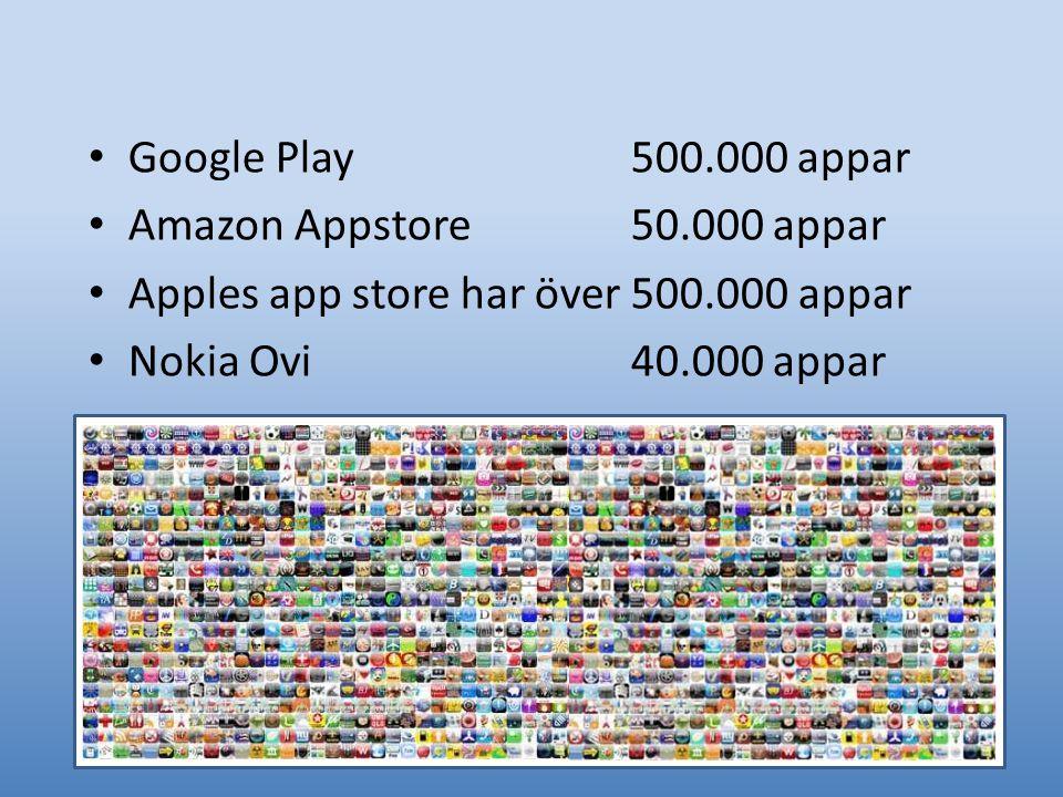 Utveckla appar Android SDK (Software Developer Kit) Apple iPhone SDK Windows Phone SDK