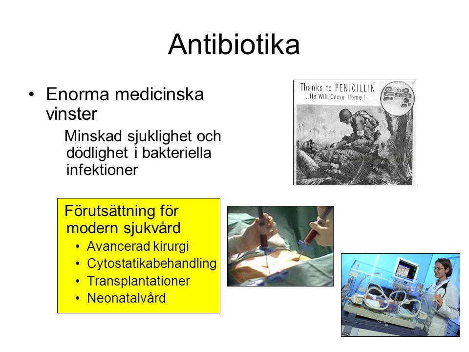 Antibiotika Enorma medicinska vinster Minskad sjuklighet och dödlighet i bakteriella infektioner Förutsättning för modern sjukvård Avancerad kirurgi C