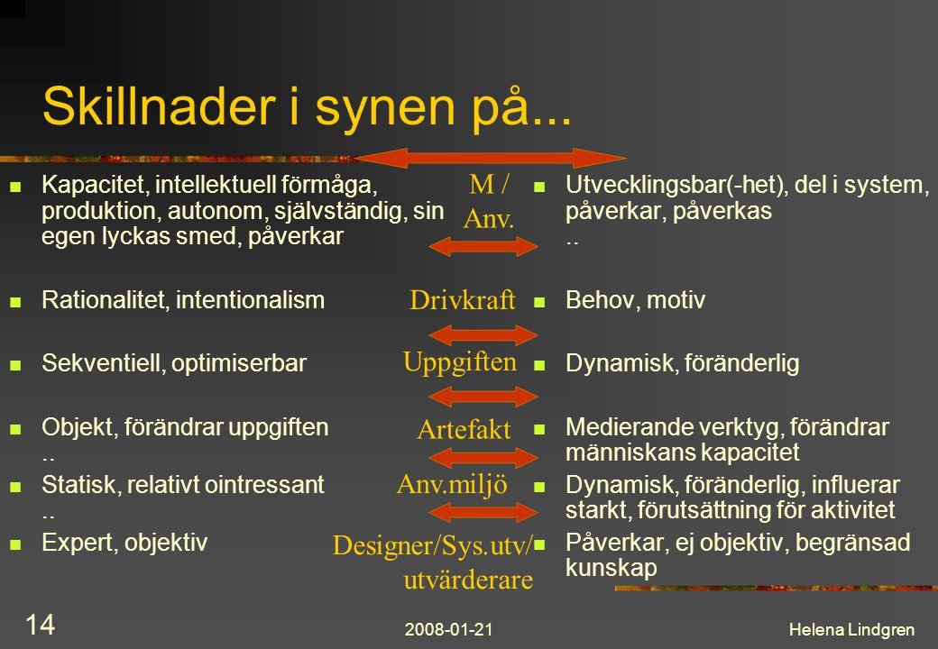 2008-01-21Helena Lindgren 14 Skillnader i synen på...