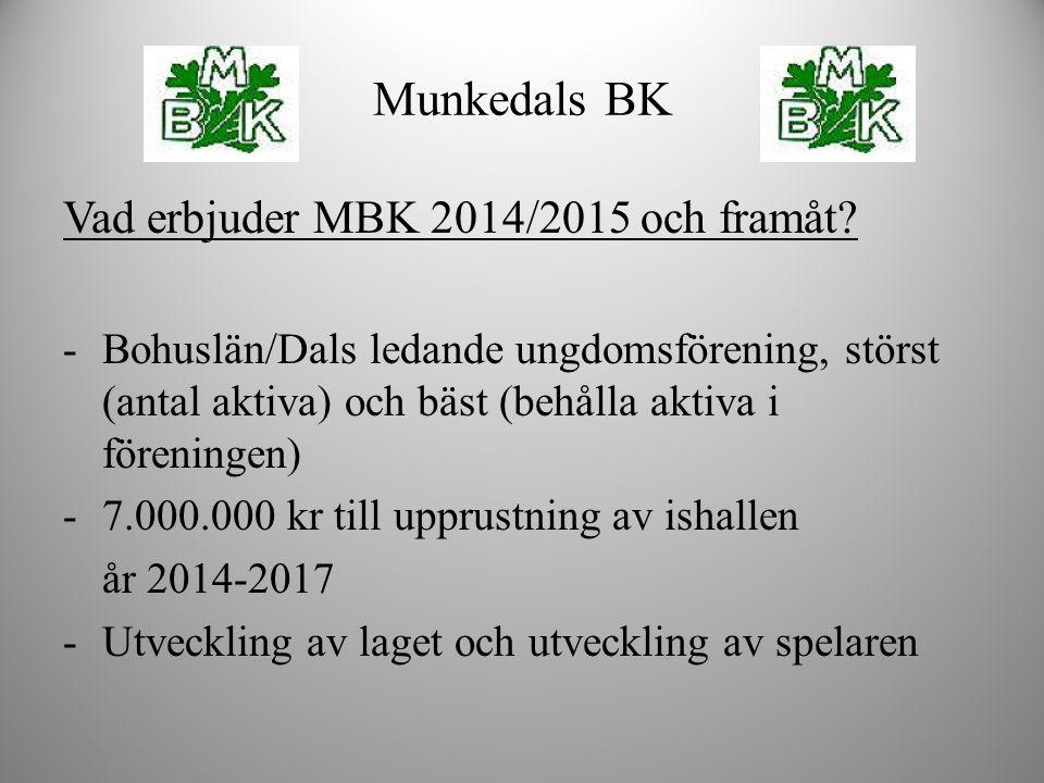 Vad erbjuder MBK 2014/2015 och framåt? -Bohuslän/Dals ledande ungdomsförening, störst (antal aktiva) och bäst (behålla aktiva i föreningen) -7.000.000