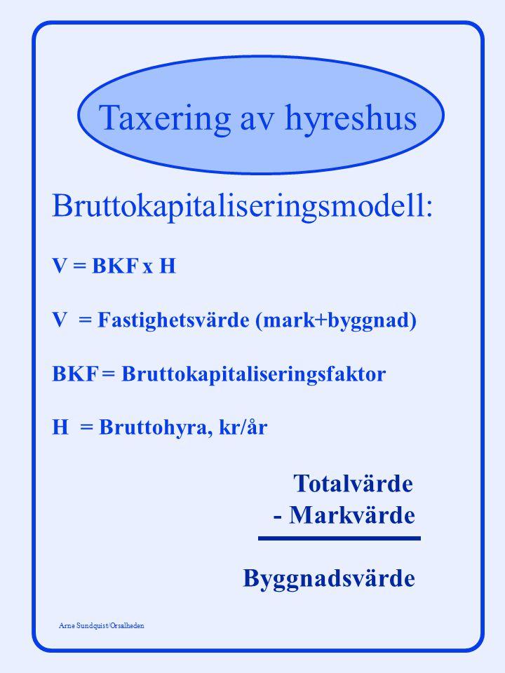 Taxering av hyreshus Arne Sundquist/Orsalheden Bruttokapitaliseringsmodell: V = BKF x H V = Fastighetsvärde (mark+byggnad) BKF = Bruttokapitaliserings