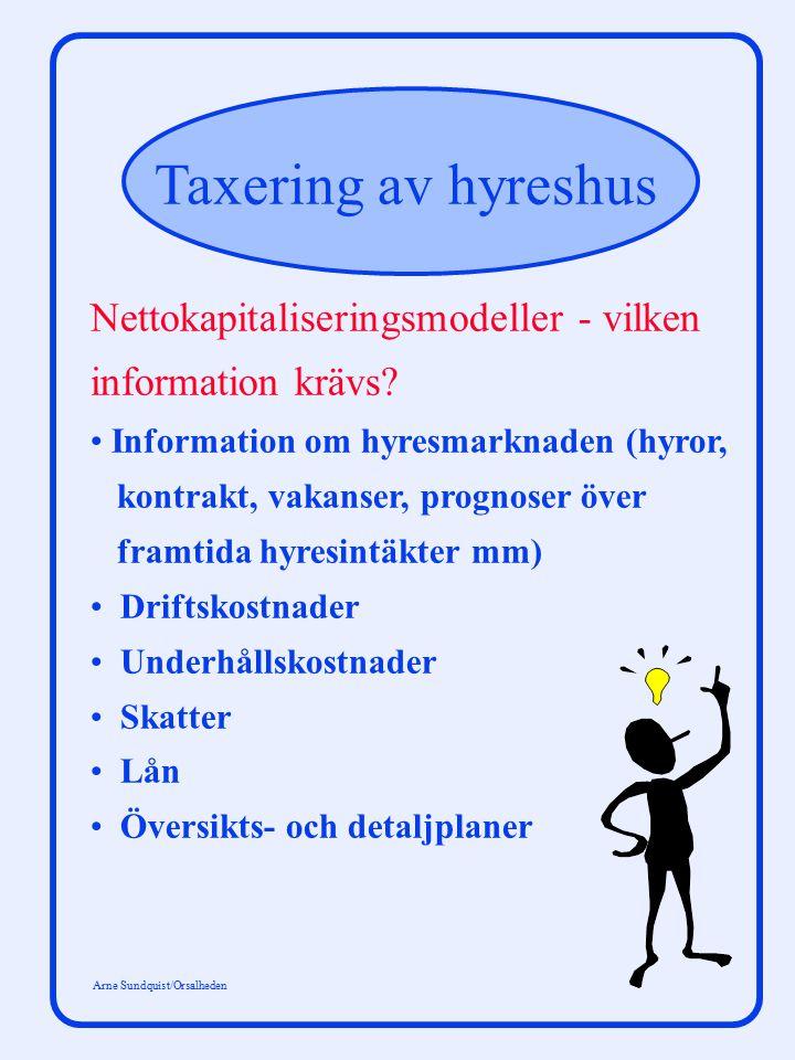 Taxering av hyreshus Arne Sundquist/Orsalheden Nettokapitaliseringsmodeller - vilken information krävs? Information om hyresmarknaden (hyror, kontrakt