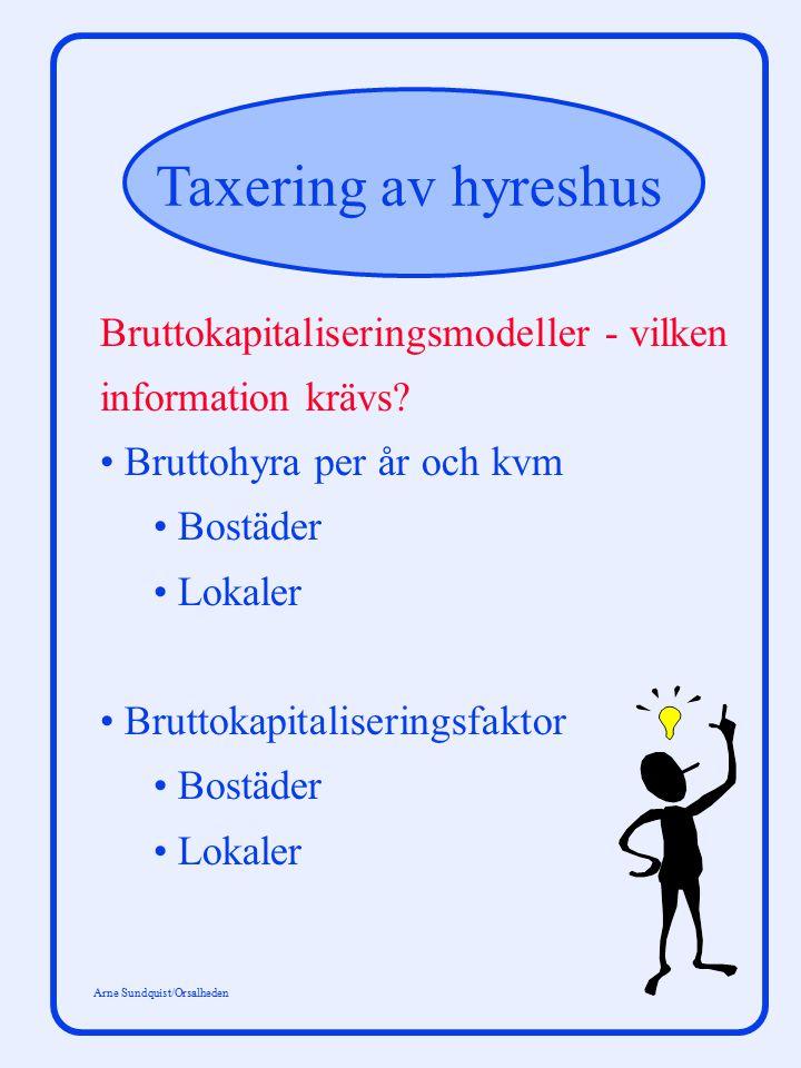 Taxering av hyreshus Arne Sundquist/Orsalheden Bruttokapitaliseringsmodeller - vilken information krävs? Bruttohyra per år och kvm Bostäder Lokaler Br