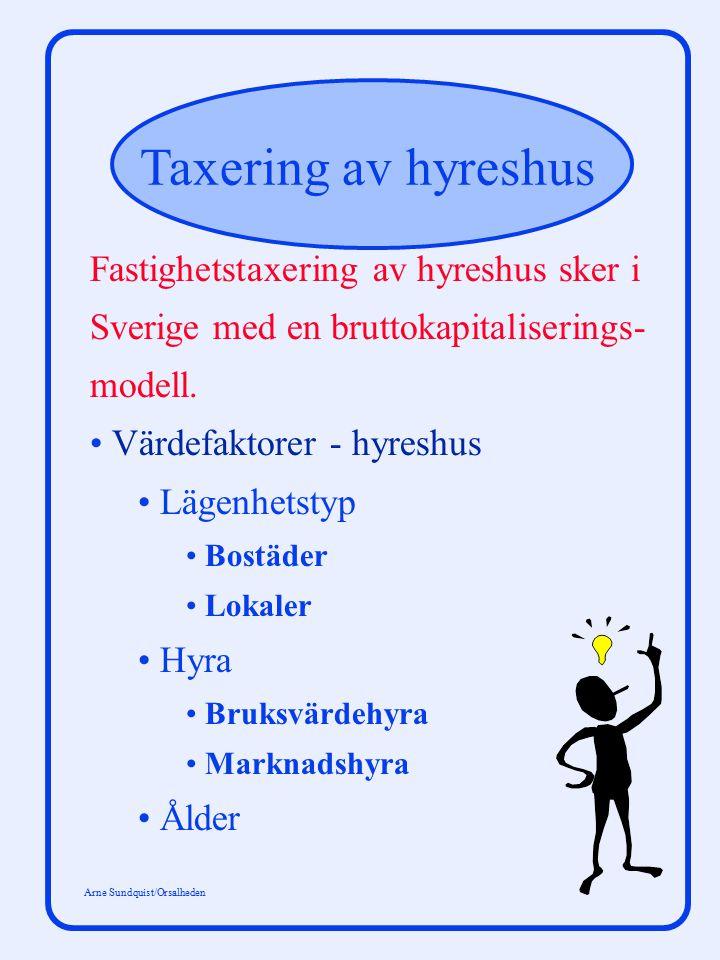 Taxering av hyreshus Arne Sundquist/Orsalheden Fastighetstaxering av hyreshus sker i Sverige med en bruttokapitaliserings- modell. Värdefaktorer - hyr