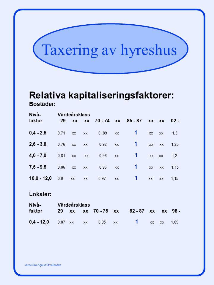 Taxering av hyreshus Arne Sundquist/Orsalheden Relativa kapitaliseringsfaktorer: Bostäder: Nivå-Värdeårsklass faktor 29 xx xx 70 - 74 xx 85 - 87 xx xx