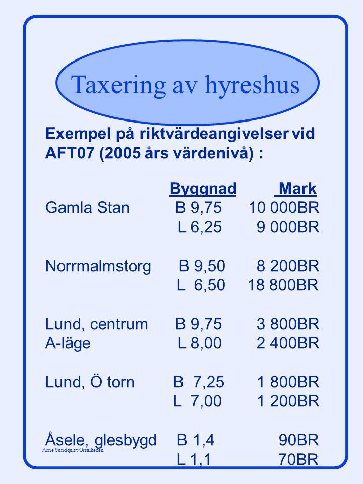 Taxering av hyreshus Arne Sundquist/Orsalheden Exempel på riktvärdeangivelser vid AFT07 (2005 års värdenivå) : Byggnad Mark Gamla Stan B 9,75 10 000BR