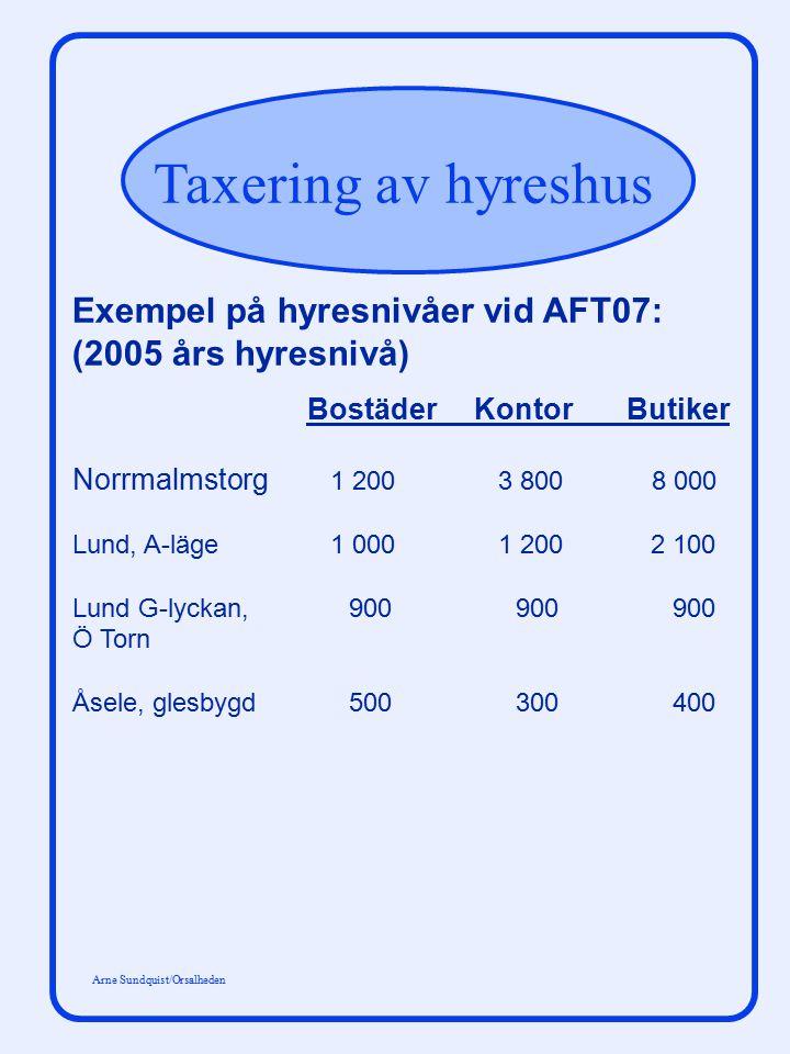 Taxering av hyreshus Arne Sundquist/Orsalheden Exempel på hyresnivåer vid AFT07: (2005 års hyresnivå) Bostäder Kontor Butiker Norrmalmstorg 1 200 3 80
