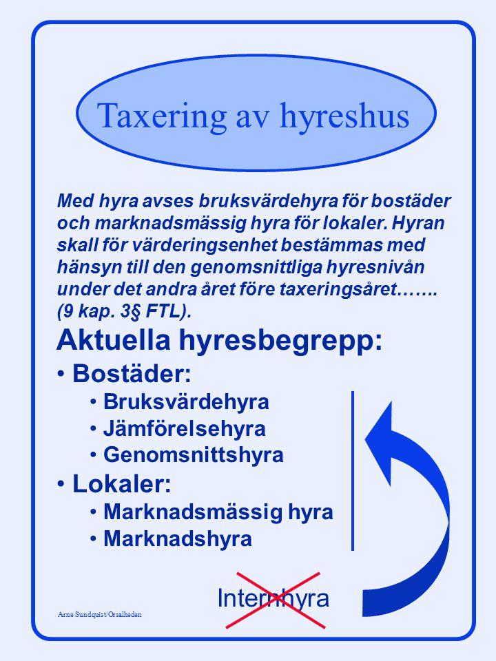 Taxering av hyreshus Arne Sundquist/Orsalheden Med hyra avses bruksvärdehyra för bostäder och marknadsmässig hyra för lokaler. Hyran skall för värderi