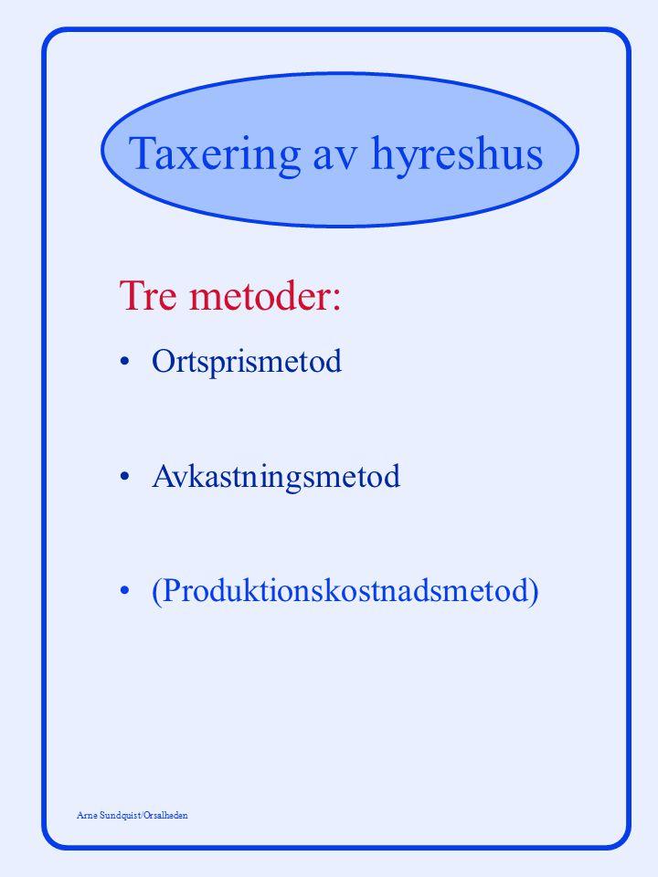 Taxering av hyreshus Arne Sundquist/Orsalheden Ortsprismetoden - olika bestämningsmått: Pris / kvm Köpeskillingskoefficient = = K/T-tal Bruttokapitaliseringsfaktor Direktavkastningsprocent