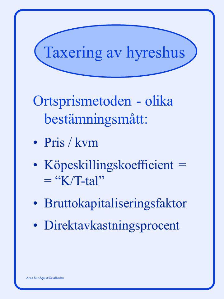 """Taxering av hyreshus Arne Sundquist/Orsalheden Ortsprismetoden - olika bestämningsmått: Pris / kvm Köpeskillingskoefficient = = """"K/T-tal"""" Bruttokapita"""