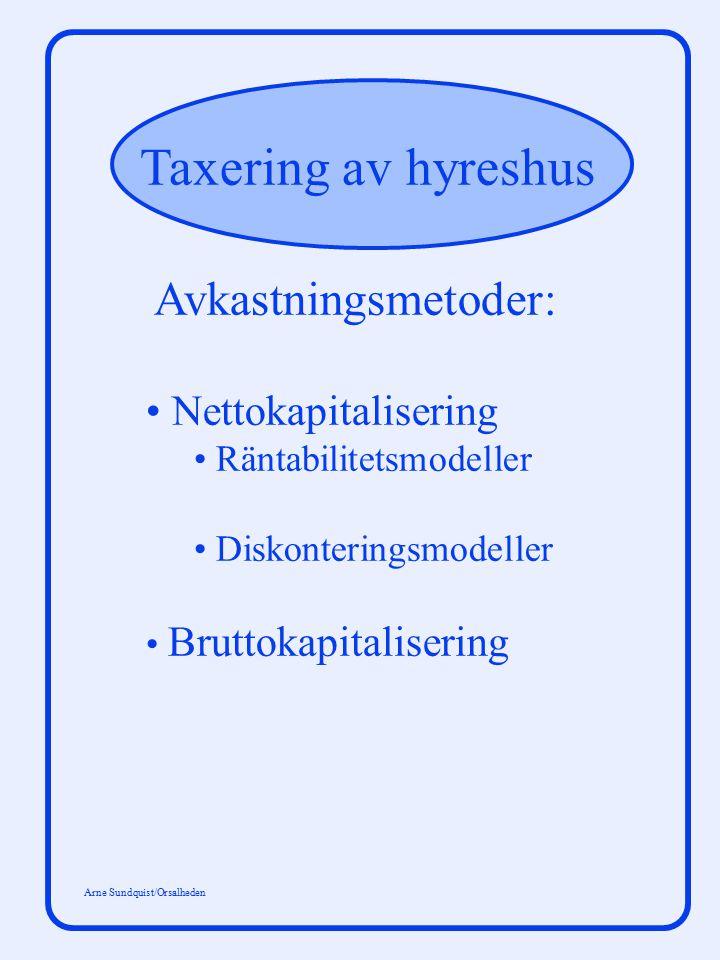 Taxering av hyreshus Arne Sundquist/Orsalheden Avkastningsmetoder: Nettokapitalisering Räntabilitetsmodeller Diskonteringsmodeller Bruttokapitaliserin