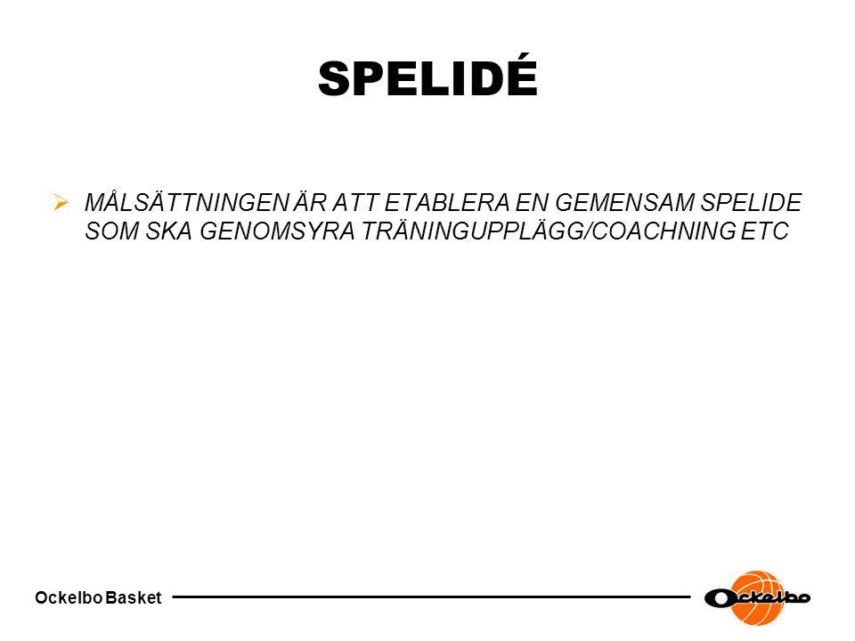 Ockelbo Basket SPELIDÉ  MÅLSÄTTNINGEN ÄR ATT ETABLERA EN GEMENSAM SPELIDE SOM SKA GENOMSYRA TRÄNINGUPPLÄGG/COACHNING ETC