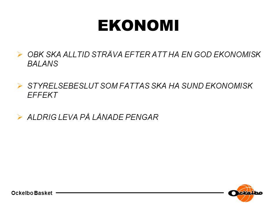 Ockelbo Basket EKONOMI  OBK SKA ALLTID STRÄVA EFTER ATT HA EN GOD EKONOMISK BALANS  STYRELSEBESLUT SOM FATTAS SKA HA SUND EKONOMISK EFFEKT  ALDRIG