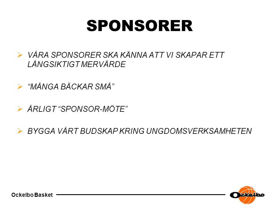 """Ockelbo Basket SPONSORER  VÅRA SPONSORER SKA KÄNNA ATT VI SKAPAR ETT LÅNGSIKTIGT MERVÄRDE  """"MÅNGA BÄCKAR SMÅ""""  ÅRLIGT """"SPONSOR-MÖTE""""  BYGGA VÅRT B"""