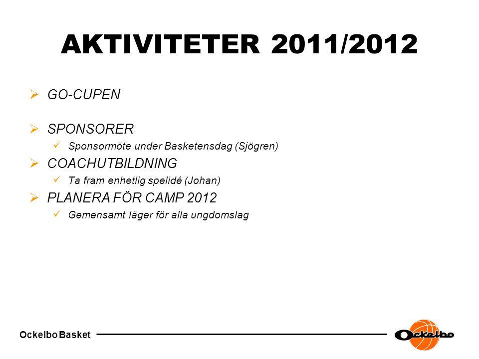 Ockelbo Basket AKTIVITETER 2011/2012  GO-CUPEN  SPONSORER Sponsormöte under Basketensdag (Sjögren)  COACHUTBILDNING Ta fram enhetlig spelidé (Johan)  PLANERA FÖR CAMP 2012 Gemensamt läger för alla ungdomslag