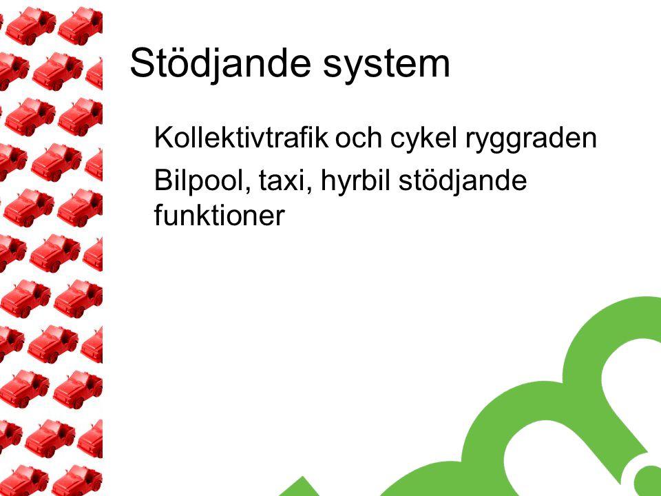 Kollektivtrafik och cykel ryggraden Bilpool, taxi, hyrbil stödjande funktioner Stödjande system