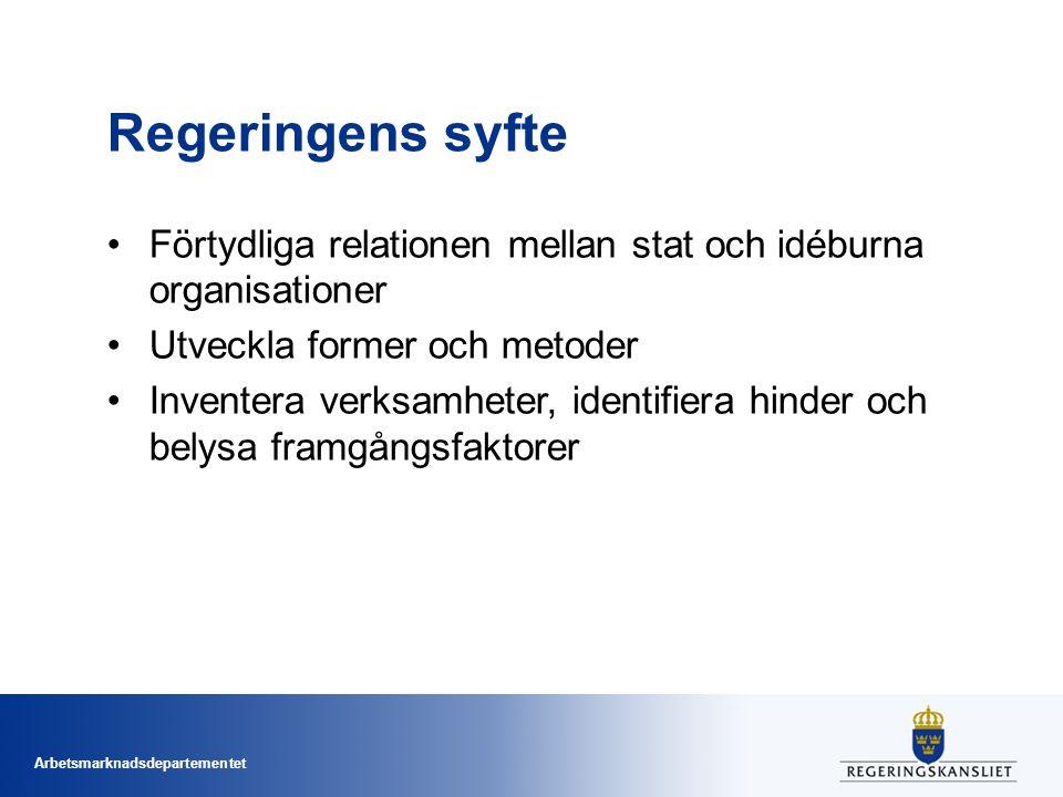 Arbetsmarknadsdepartementet Regeringens syfte Förtydliga relationen mellan stat och idéburna organisationer Utveckla former och metoder Inventera verk