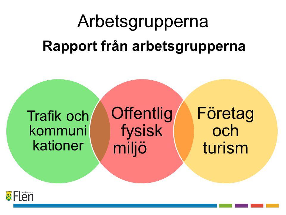 Arbetsgrupperna Trafik och kommuni kationer Offentlig fysisk miljö Företag och turism Rapport från arbetsgrupperna