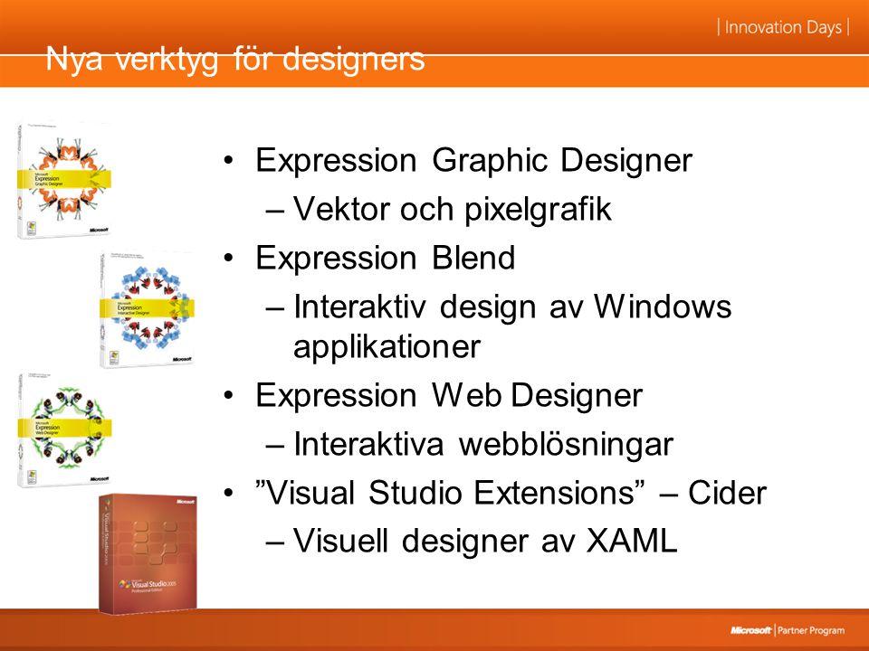 Expression Graphic Designer –Vektor och pixelgrafik Expression Blend –Interaktiv design av Windows applikationer Expression Web Designer –Interaktiva webblösningar Visual Studio Extensions – Cider –Visuell designer av XAML Nya verktyg för designers