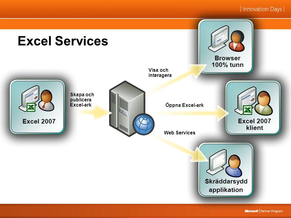 Excel 2007 Browser 100% tunn Visa och interagera Skräddarsydd applikation Web Services Excel 2007 klient Öppna Excel-ark Skapa och publicera Excel-ark Excel Services