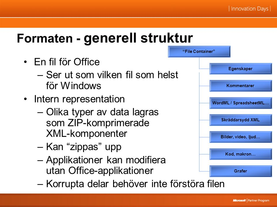 Formaten - generell struktur En fil för Office –Ser ut som vilken fil som helst för Windows Intern representation –Olika typer av data lagras som ZIP-komprimerade XML-komponenter –Kan zippas upp –Applikationer kan modifiera utan Office-applikationer –Korrupta delar behöver inte förstöra filen File Container Egenskaper Kommentarer Grafer Kod, makron… Bilder, video, ljud… Skräddarsydd XML WordML / SpreadsheetML…