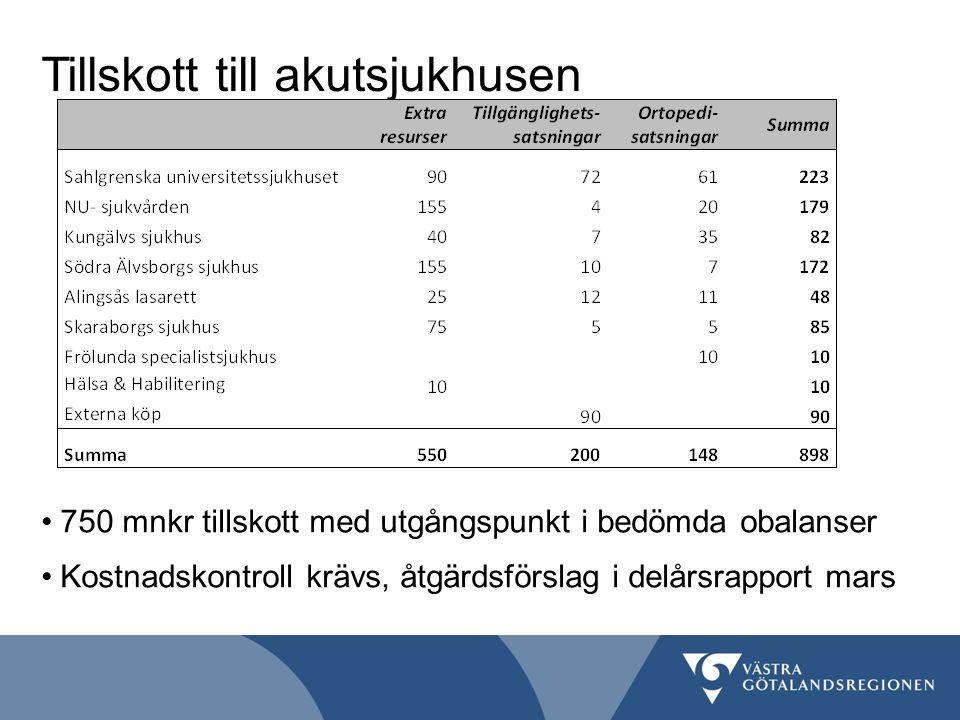 Tillskott till akutsjukhusen 750 mnkr tillskott med utgångspunkt i bedömda obalanser Kostnadskontroll krävs, åtgärdsförslag i delårsrapport mars