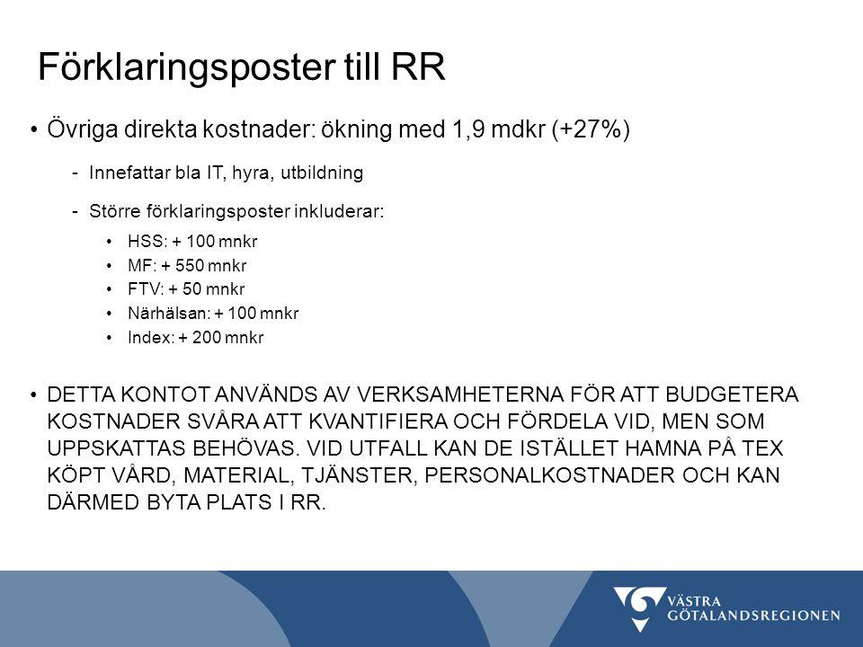 Förklaringsposter till RR Övriga direkta kostnader: ökning med 1,9 mdkr (+27%) -Innefattar bla IT, hyra, utbildning -Större förklaringsposter inkluderar: HSS: + 100 mnkr MF: + 550 mnkr FTV: + 50 mnkr Närhälsan: + 100 mnkr Index: + 200 mnkr DETTA KONTOT ANVÄNDS AV VERKSAMHETERNA FÖR ATT BUDGETERA KOSTNADER SVÅRA ATT KVANTIFIERA OCH FÖRDELA VID, MEN SOM UPPSKATTAS BEHÖVAS.
