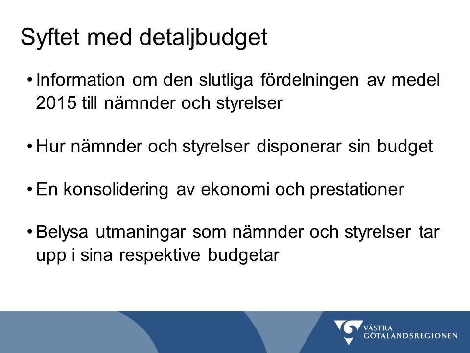 Syftet med detaljbudget Information om den slutliga fördelningen av medel 2015 till nämnder och styrelser Hur nämnder och styrelser disponerar sin budget En konsolidering av ekonomi och prestationer Belysa utmaningar som nämnder och styrelser tar upp i sina respektive budgetar