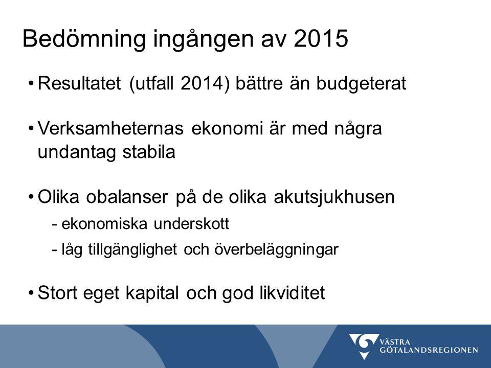 Bedömning ingången av 2015 Resultatet (utfall 2014) bättre än budgeterat Verksamheternas ekonomi är med några undantag stabila Olika obalanser på de olika akutsjukhusen -ekonomiska underskott -låg tillgänglighet och överbeläggningar Stort eget kapital och god likviditet