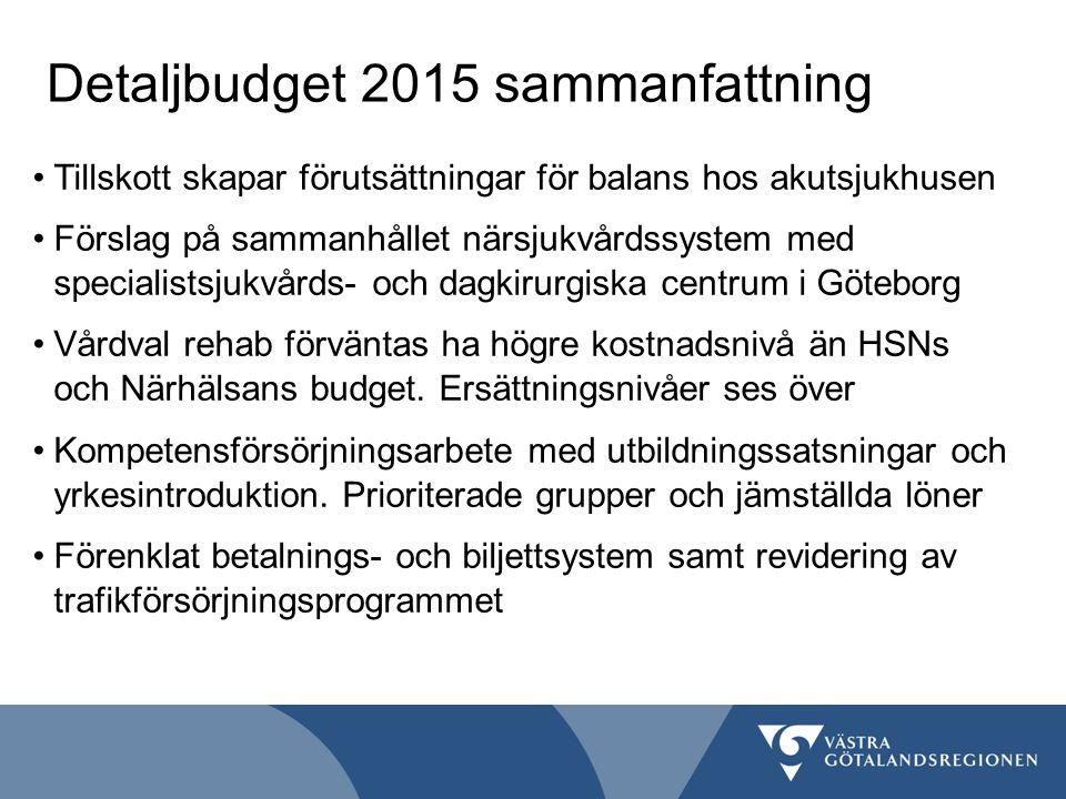 Detaljbudget 2015 sammanfattning Tillskott skapar förutsättningar för balans hos akutsjukhusen Förslag på sammanhållet närsjukvårdssystem med specialistsjukvårds- och dagkirurgiska centrum i Göteborg Vårdval rehab förväntas ha högre kostnadsnivå än HSNs och Närhälsans budget.