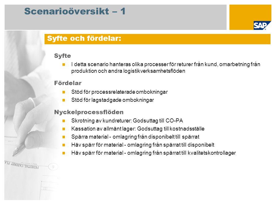 Scenarioöversikt – 1 Syfte I detta scenario hanteras olika processer för returer från kund, omarbetning från produktion och andra logistikverksamhetsf