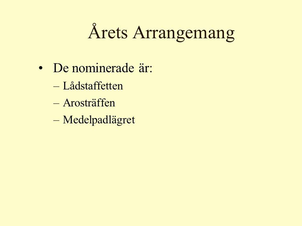 Årets Arrangemang De nominerade är: –Lådstaffetten –Arosträffen –Medelpadlägret