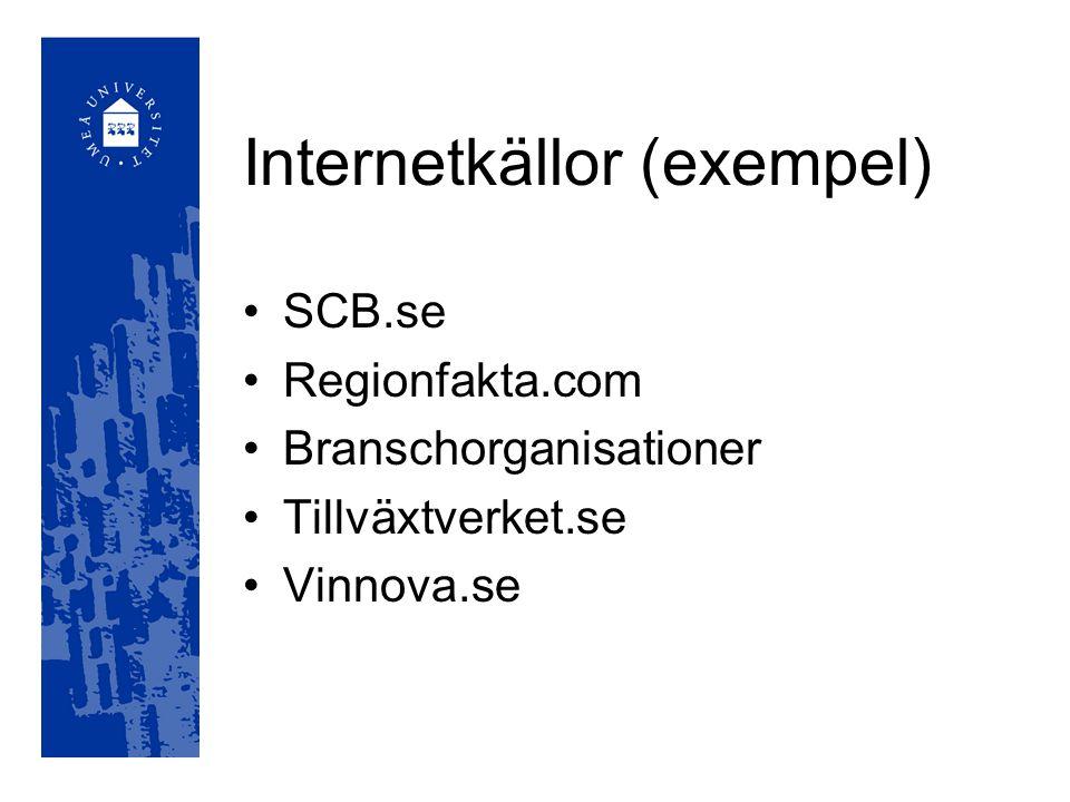 Internetkällor (exempel) SCB.se Regionfakta.com Branschorganisationer Tillväxtverket.se Vinnova.se