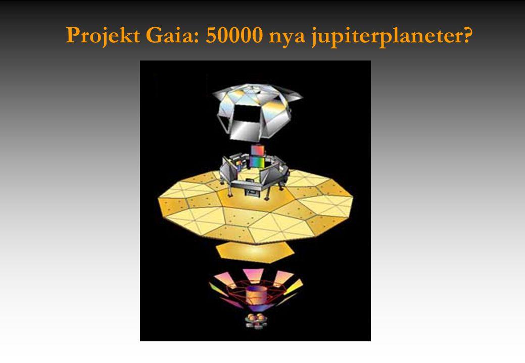 Projekt Gaia: 50000 nya jupiterplaneter