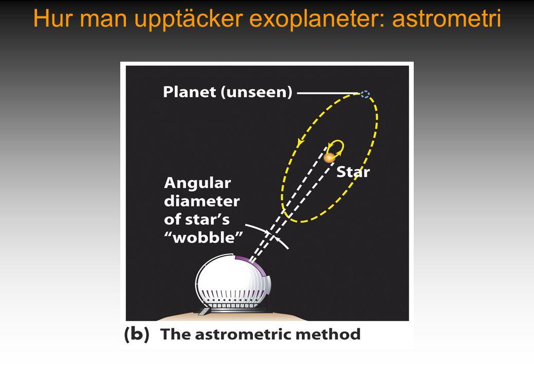 Hur man upptäcker exoplaneter: astrometri