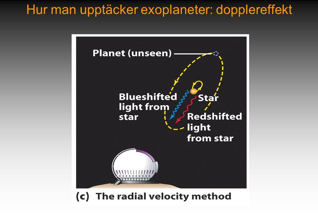 Hur man upptäcker exoplaneter: fotometri