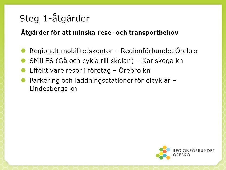 Steg 1-åtgärder Åtgärder för att minska rese- och transportbehov Regionalt mobilitetskontor – Regionförbundet Örebro SMILES (Gå och cykla till skolan) – Karlskoga kn Effektivare resor i företag – Örebro kn Parkering och laddningsstationer för elcyklar – Lindesbergs kn