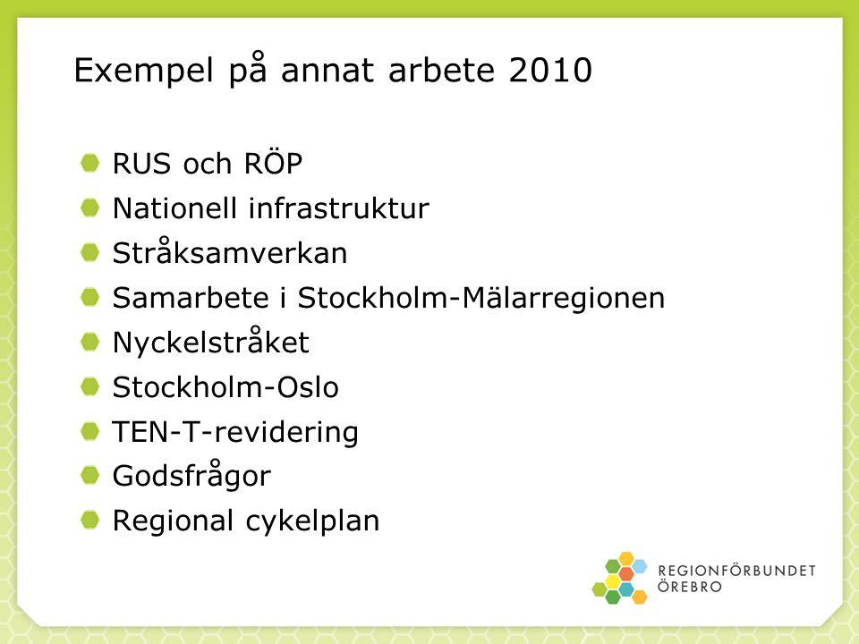 Exempel på annat arbete 2010 RUS och RÖP Nationell infrastruktur Stråksamverkan Samarbete i Stockholm-Mälarregionen Nyckelstråket Stockholm-Oslo TEN-T-revidering Godsfrågor Regional cykelplan