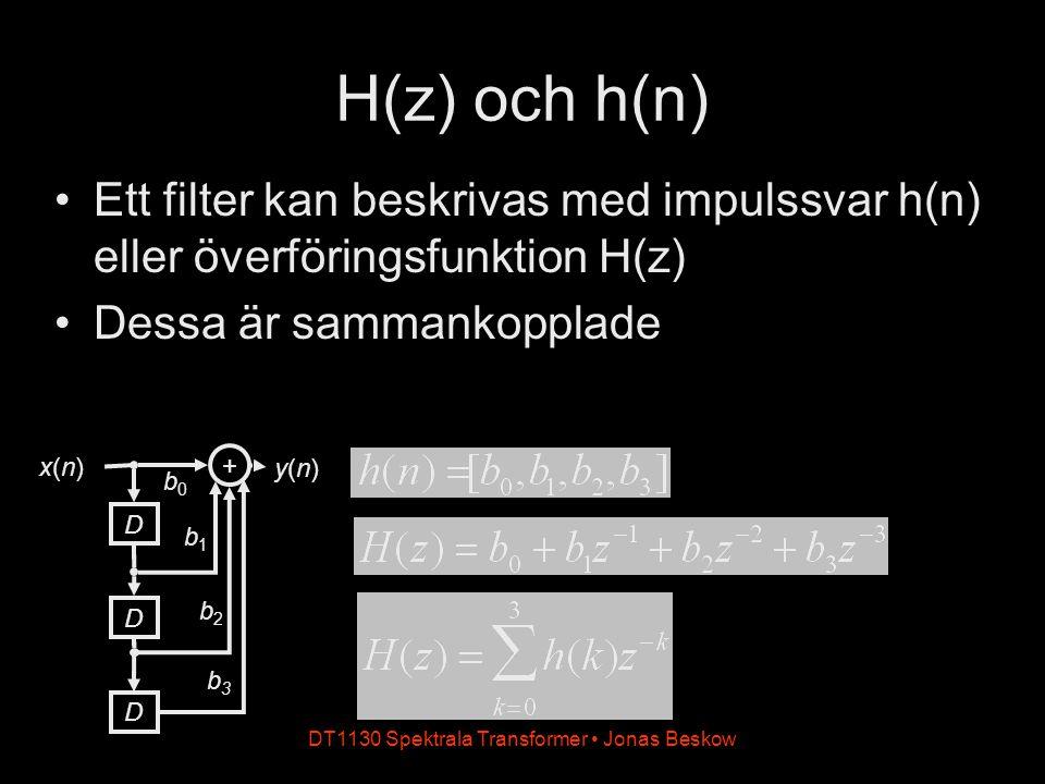 H(z) och h(n) Ett filter kan beskrivas med impulssvar h(n) eller överföringsfunktion H(z) Dessa är sammankopplade DT1130 Spektrala Transformer Jonas Beskow x(n)x(n) D + b1b1 D b0b0 b2b2 D b3b3 y(n)y(n)