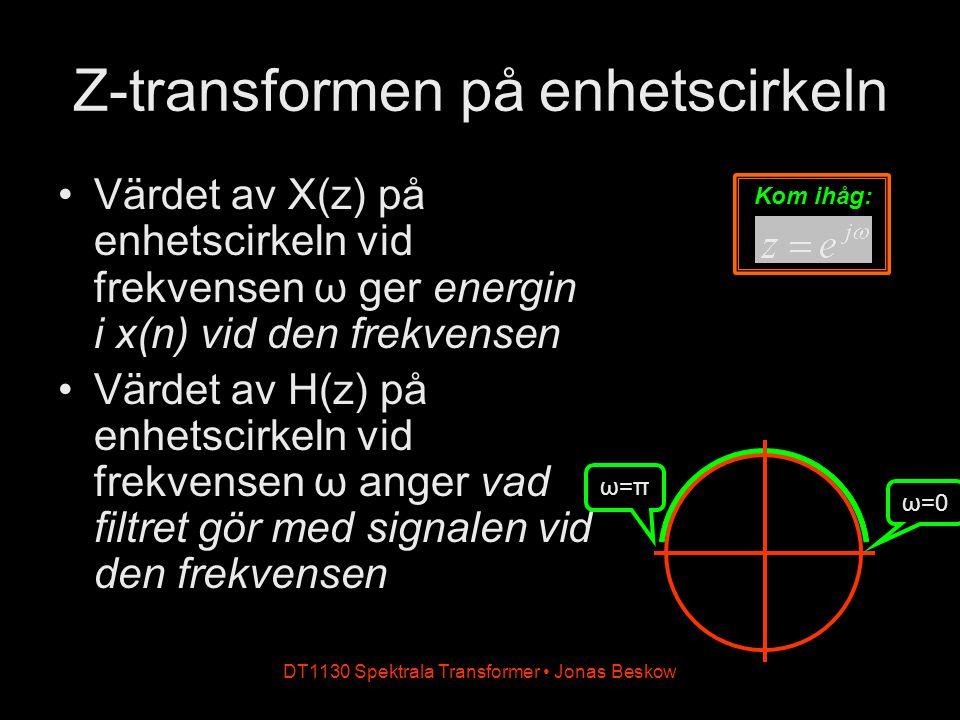 Z-transformen på enhetscirkeln Värdet av X(z) på enhetscirkeln vid frekvensen ω ger energin i x(n) vid den frekvensen Värdet av H(z) på enhetscirkeln vid frekvensen ω anger vad filtret gör med signalen vid den frekvensen ω=πω=π ω=0 Kom ihåg: