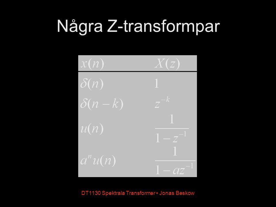 Några Z-transformpar DT1130 Spektrala Transformer Jonas Beskow