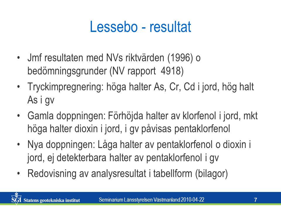 Seminarium Länsstyrelsen Västmanland 2010-04-22 7 Lessebo - resultat Jmf resultaten med NVs riktvärden (1996) o bedömningsgrunder (NV rapport 4918) Tr