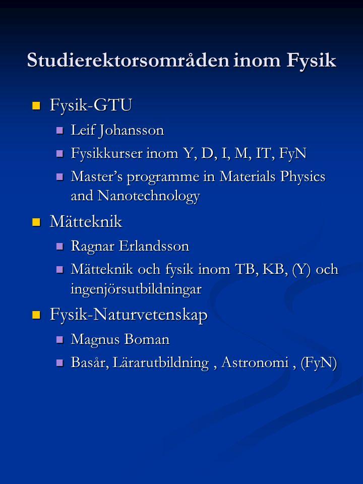 Studierektorsområden inom Fysik Fysik-GTU Fysik-GTU Leif Johansson Leif Johansson Fysikkurser inom Y, D, I, M, IT, FyN Fysikkurser inom Y, D, I, M, IT, FyN Master's programme in Materials Physics and Nanotechnology Master's programme in Materials Physics and Nanotechnology Mätteknik Mätteknik Ragnar Erlandsson Ragnar Erlandsson Mätteknik och fysik inom TB, KB, (Y) och ingenjörsutbildningar Mätteknik och fysik inom TB, KB, (Y) och ingenjörsutbildningar Fysik-Naturvetenskap Fysik-Naturvetenskap Magnus Boman Magnus Boman Basår, Lärarutbildning, Astronomi, (FyN) Basår, Lärarutbildning, Astronomi, (FyN)