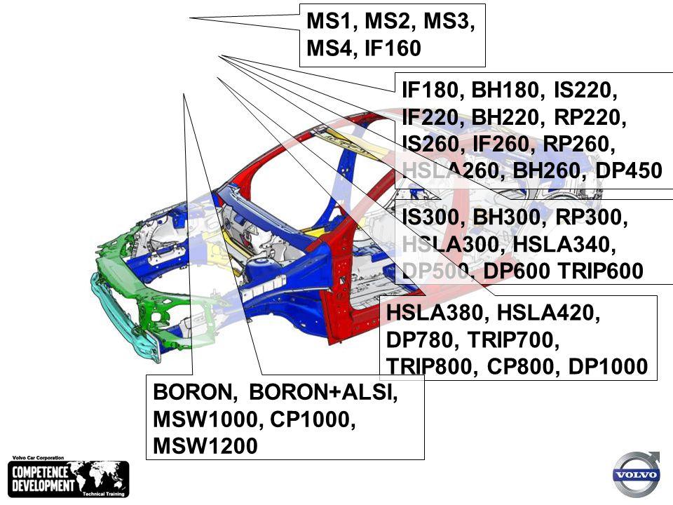 Volvo Personvagnars syn på karossreparation.Hur komplex är en bil idag.