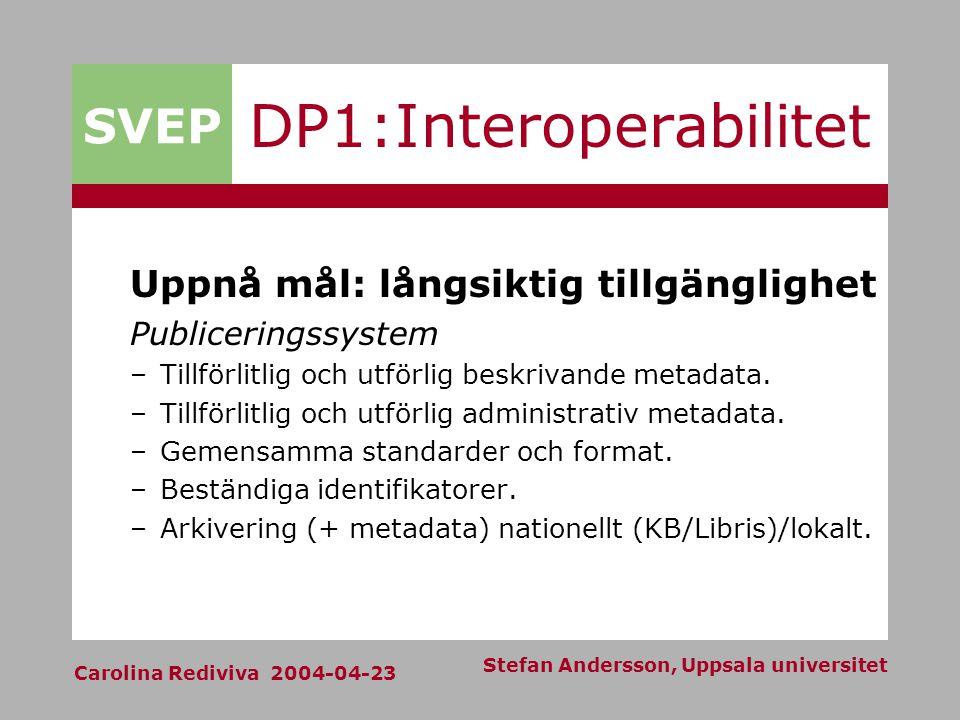 SVEP Carolina Rediviva 2004-04-23 Stefan Andersson, Uppsala universitet DP1:Interoperabilitet Uppnå mål: långsiktig tillgänglighet Publiceringssystem –Tillförlitlig och utförlig beskrivande metadata.