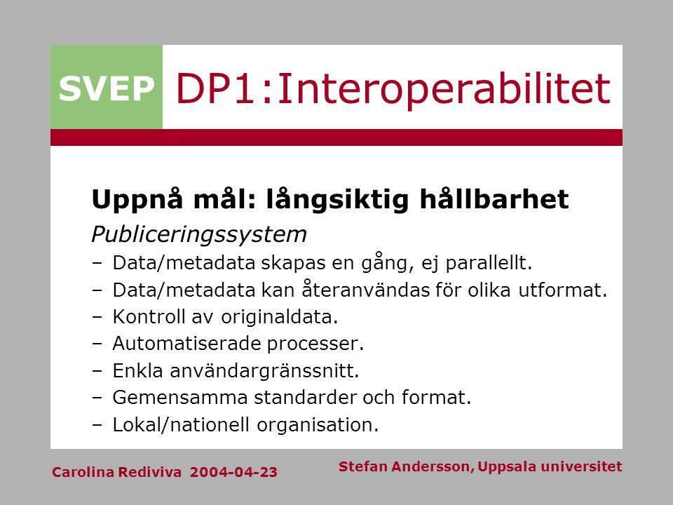 SVEP Carolina Rediviva 2004-04-23 Stefan Andersson, Uppsala universitet DP1:Interoperabilitet Uppnå mål: långsiktig hållbarhet Publiceringssystem –Data/metadata skapas en gång, ej parallellt.