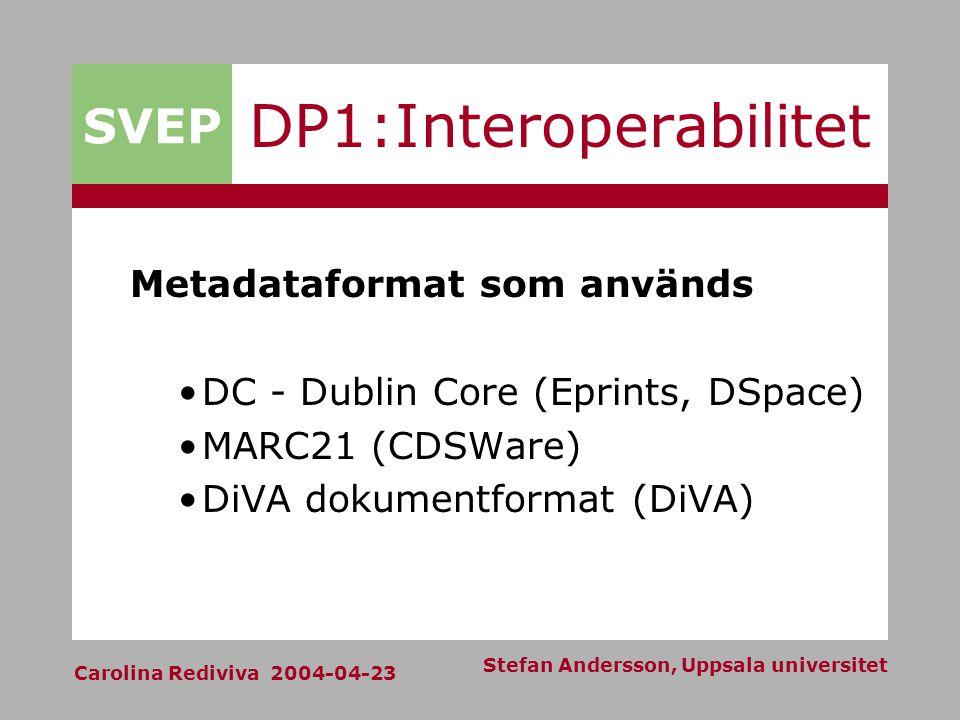 SVEP Carolina Rediviva 2004-04-23 Stefan Andersson, Uppsala universitet DP1:Interoperabilitet Metadataformat som används DC - Dublin Core (Eprints, DSpace) MARC21 (CDSWare) DiVA dokumentformat (DiVA)