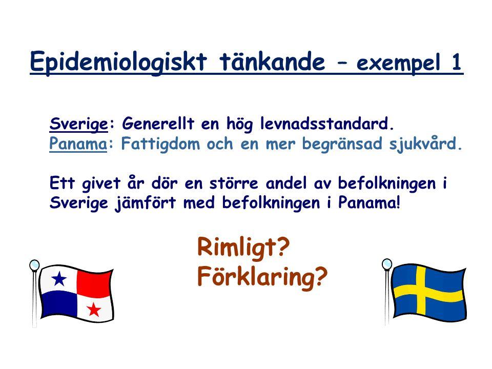 Epidemiologiskt tänkande – exempel 1 Sverige: Generellt en hög levnadsstandard. Panama: Fattigdom och en mer begränsad sjukvård. Ett givet år dör en s