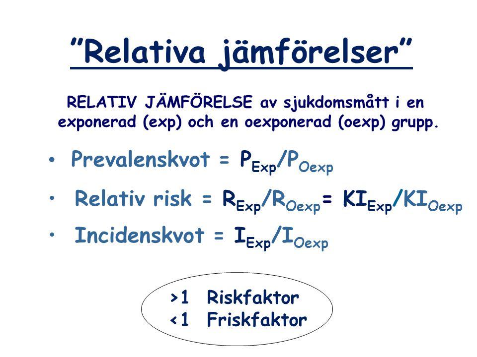 """""""Relativa jämförelser"""" RELATIV JÄMFÖRELSE av sjukdomsmått i en exponerad (exp) och en oexponerad (oexp) grupp. Prevalenskvot = P Exp /P Oexp Relativ r"""